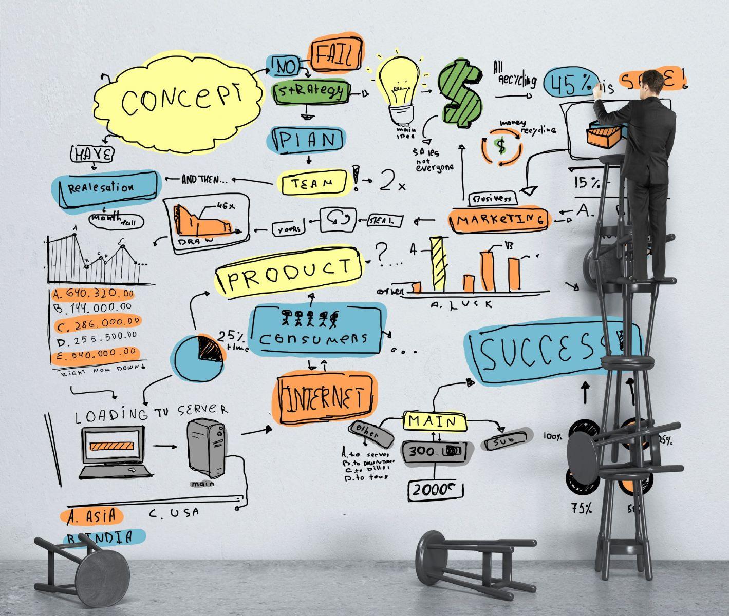 Рисунки и схемы по маркетингу